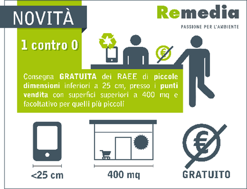 infografica-rid-new