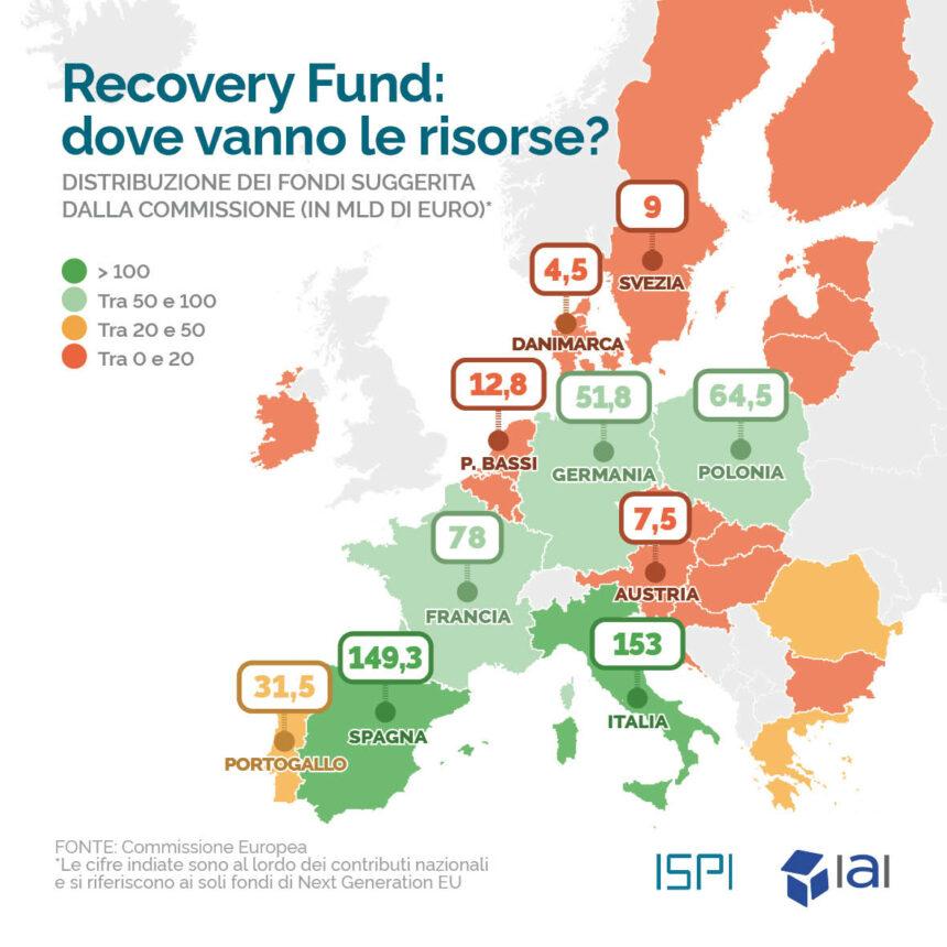 Le 10 proposte di Forum Disuguaglianze e Legambiente per il Recovery Fund